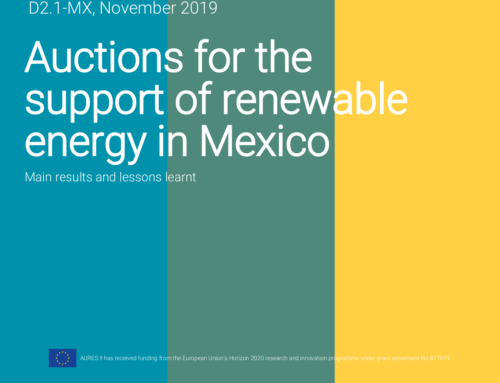 Auctions for the support of renewable energy in Mexico