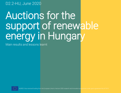 Auctions for the support of renewable energy in Hungary